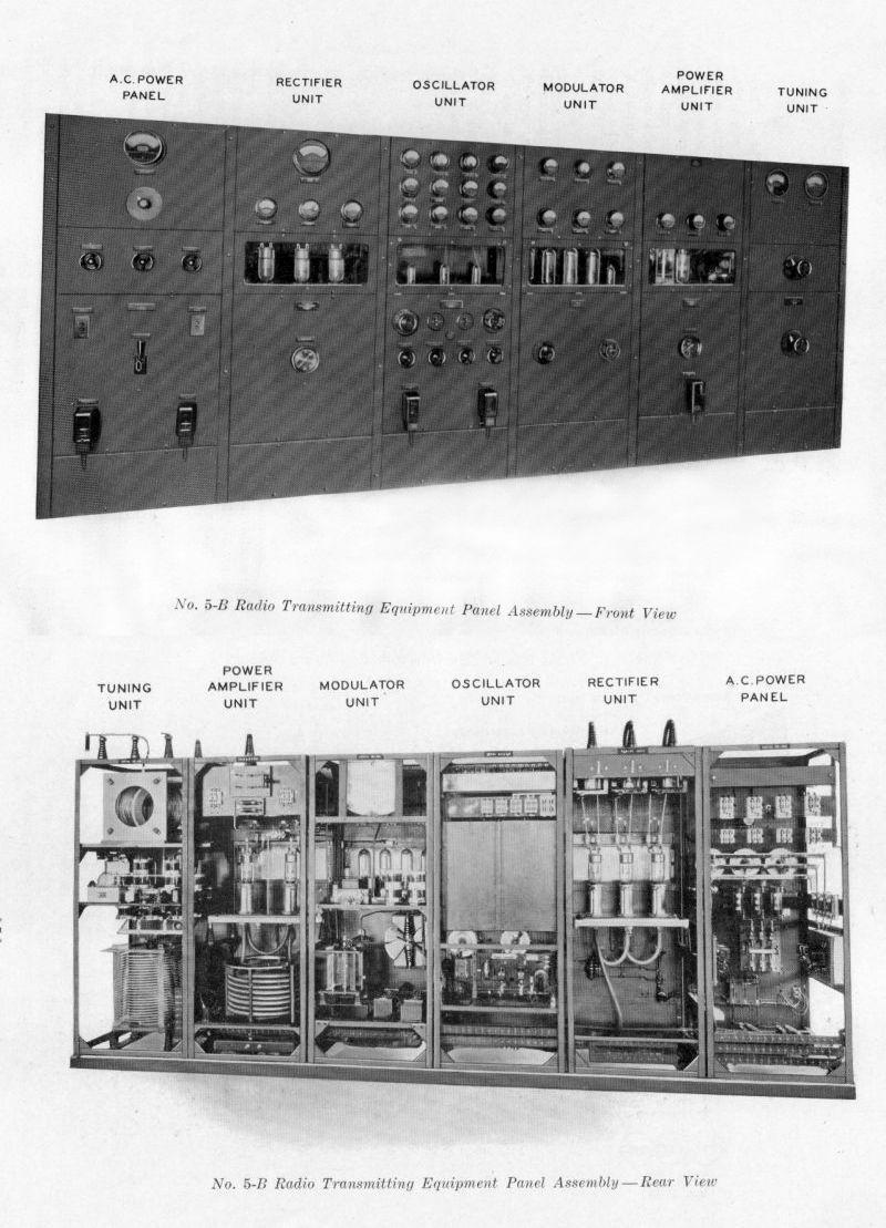 Figure 2 3 Am Radiotelephone Transmitter Block Diagram